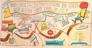 """Visualisierung """"Unvollendet: Gleichberechtigung von Frauen in der Musik – Welche Schritte führen zum Ziel?"""" ©Heike Haas"""